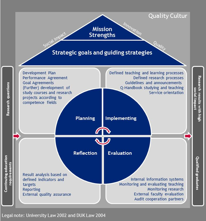Strategic goals and guiding strategies